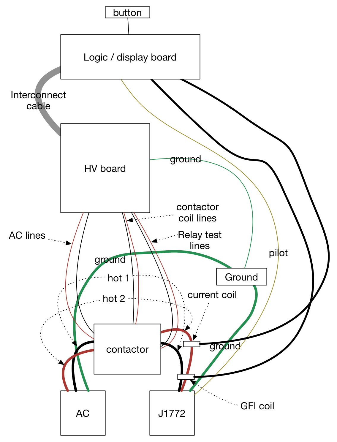 OpenEVSE_II_Wiring_Contactor geppetto electronics december 2014 240 volt contactor wiring diagram at readyjetset.co